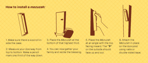 How to Install a Mezuzah